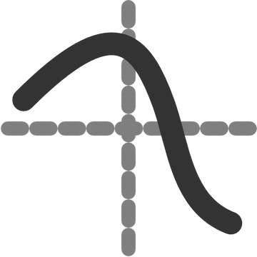 krivulja-v-teoriji